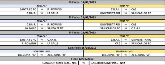 Fixture del Clausura Dos Orillas
