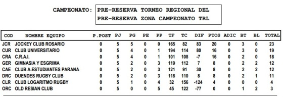 Pre Reserva-ZC