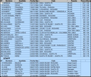 Lista SXV