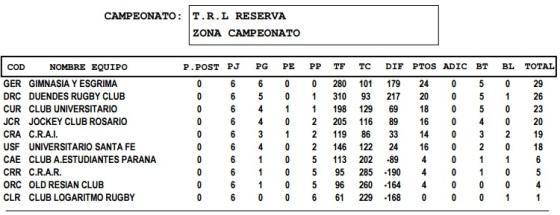 Reserva ZC