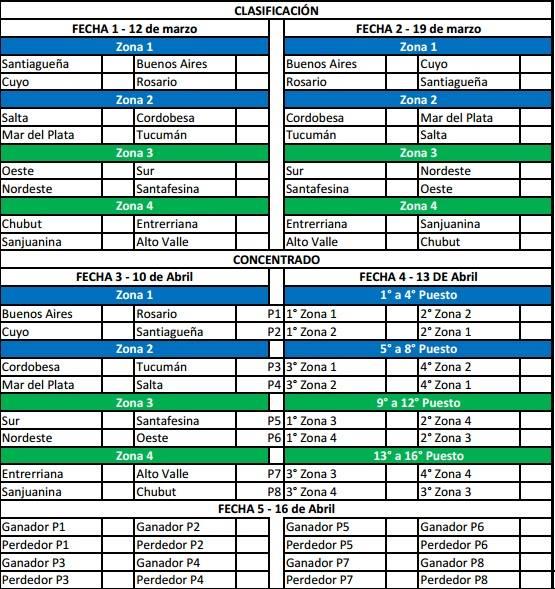 fixture-argentino-juvenil-2016